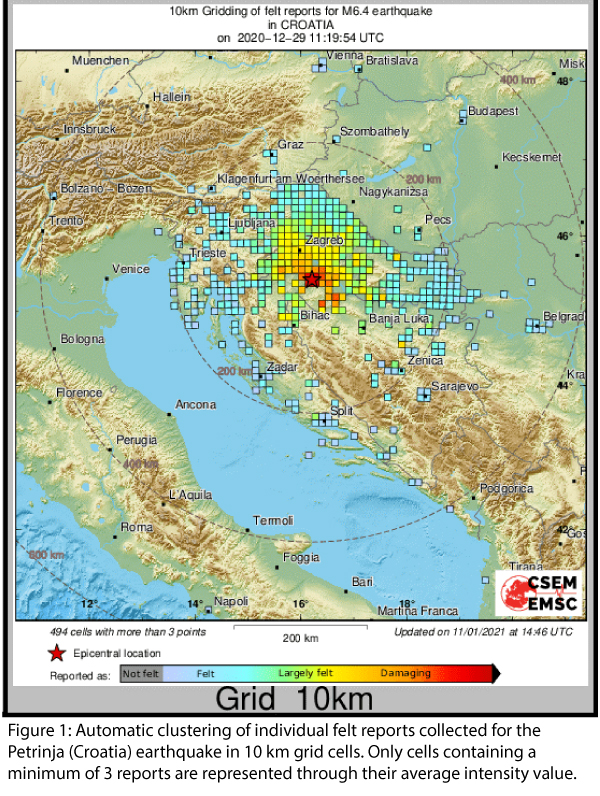 Dynamic seismic risk communication and rapid situation assessment in face of a destructive earthquake in Europe