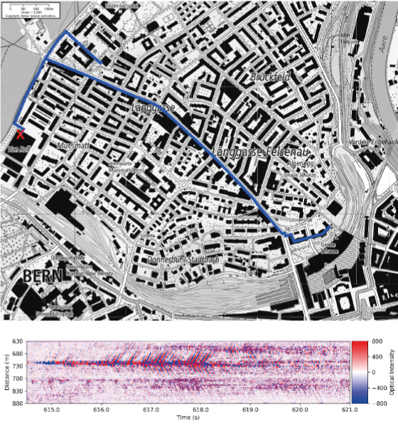 A closer look #1: Towards optical sensing of ground motion for improved seismic hazard assessment